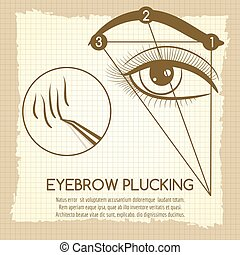 Eyebrow plucking vintage style concept - How to make ideal...
