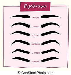 Eyebrows shape set - Eyebrow shaping for woman face makeup....