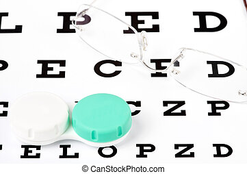 Eyecare - Contact lenses and glasses on top of an eye chart