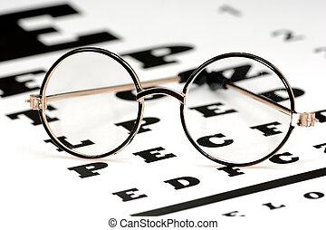 Eyecare - Eyeglasses on a Eyechart