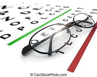 Eyeglasses and eye chart. Three-dimensional image with dof.
