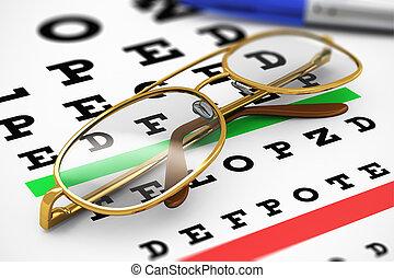 Eyeglasses and Snellen vision test