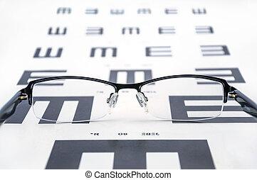 Eyeglasses on a eye sight test chart.