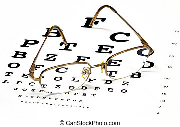 eye chart - Eyeglasses on an eye chart