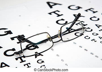 eyeglasses on the table with a font to determine of eyesight English version