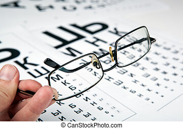 eyeglasses on the table with a font to determine of eyesight Russian version