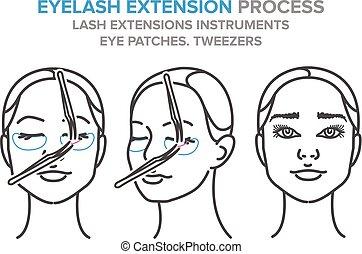 Lash extensions Stock Illustration Images  592 Lash extensions