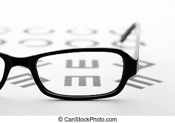 Eyewear and eyechart