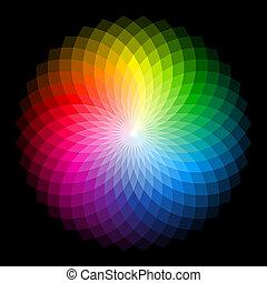 färg, hjul