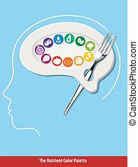 färg, näringsämne, palett, vektor, br