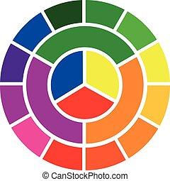 färg, vektor, hjul