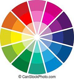 färga, hjul