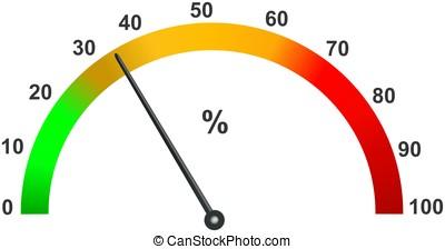 färgad, percentual, horisontal, tachograph