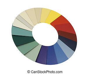 färgrik, laminera, material