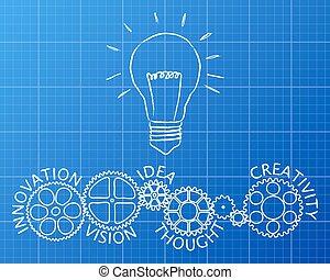 fény, újítás, bekapcsol tol, tervrajz