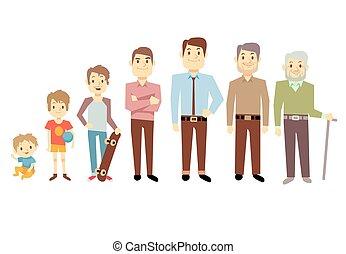 férfiak, nemzedék, -ban, különböző, évek, alapján, csecsemő csecsemő, fordíts, idősebb ember, öregember, vektor, ábra