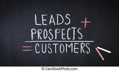 fórmula, clientes, plomos, perspectivas