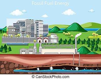 fóssil, energia, descrever, combustível, cena