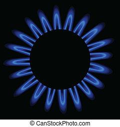 földgáz, láng