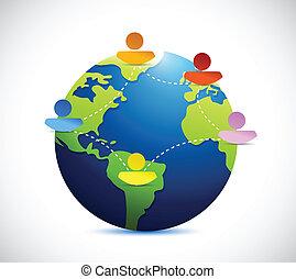 földgolyó, emberek, hálózat, kommunikáció