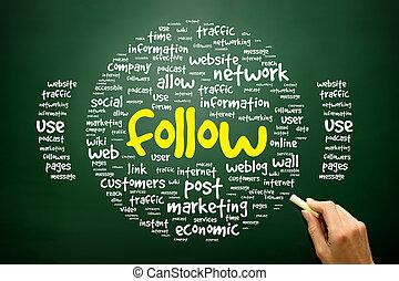 följa efter, begrepp, ord, moln, på, blackboard, presentation