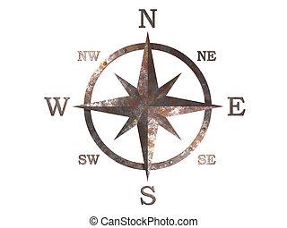 förårsaket, 3, kompass