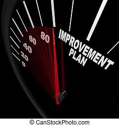 förbättring, plan, hastighetsmätare, -, ändring, för, framgång