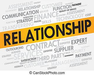 förhållande