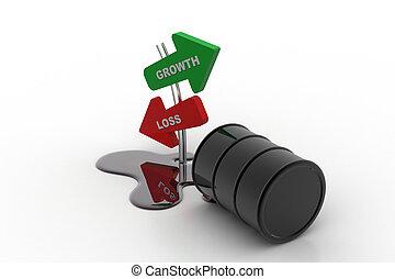 förlust, trumma, olja, tillväxt, pil