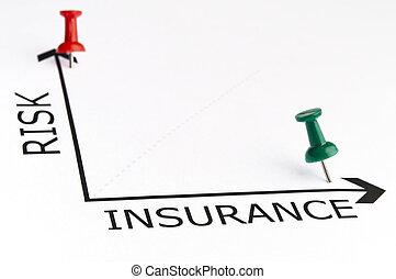 försäkring, kartlägga, med, grön, stift