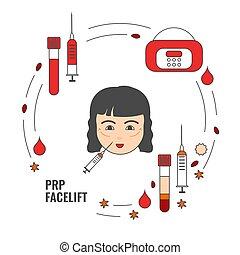 föryngring, plasma, behandling, affisch, medicinsk, platelet...