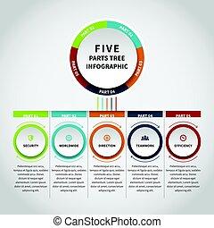 fünf, infographic, baum, zubehörteil