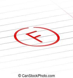 F examination result grade red latter mark