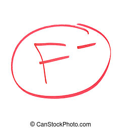 F Minus Grade - A handwritten grade for failed achievements.