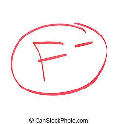 A handwritten grade for failed achievements.