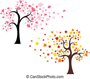 fa, állhatatos