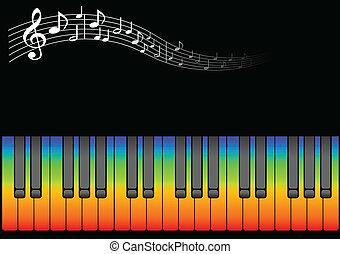 fab, 音楽