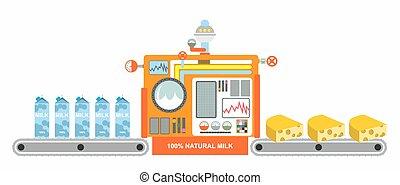 fabrication, fromage, convoyeur, product., jaune, packaging., équipement, production, laitage, cheese., technologique, morceau, technologie, lait
