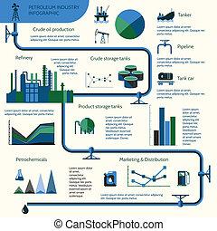 fabriekshal, olie, infographics