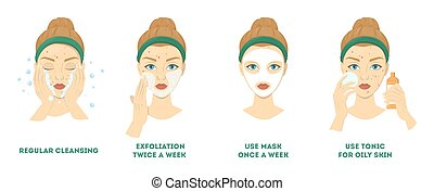 Face cleansing and care steps for acne treatment