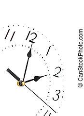 face., closeup , ρολόι