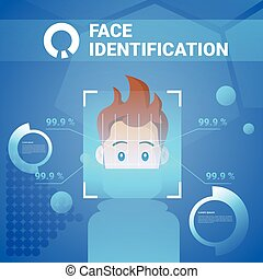 Face Identification Technology Scannig Man Access Control...