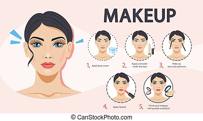 Face makeup tutorial for woman. Applying creamand concealer
