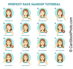 Face makeup tutorial for woman. Applying powder