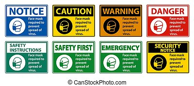 Face mask required to prevent spread of virus sign on white background