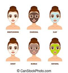 Face mask skin care set