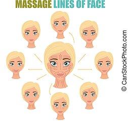 Face Massage Lines Set