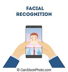 Face recognition app