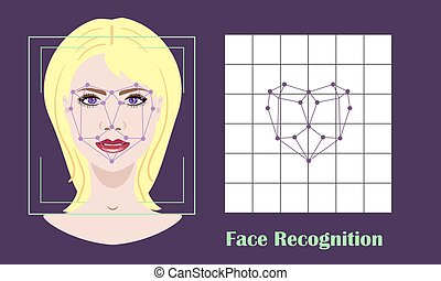 Face recognition - biometric security system - Face...
