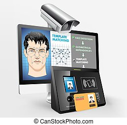 Face recognition - biometric system